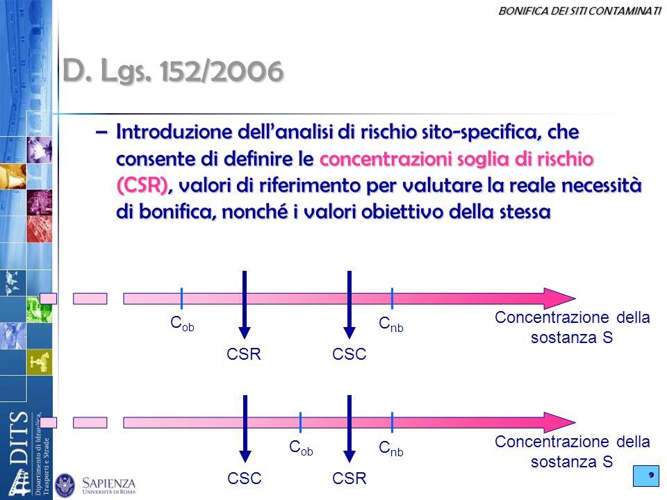 BONIFICA DEI SITI CONTAMINATI 9 D. Lgs. 152/2006 –Introduzione dellanalisi di rischio sito-specifica, che consente di definire le concentrazioni sogli