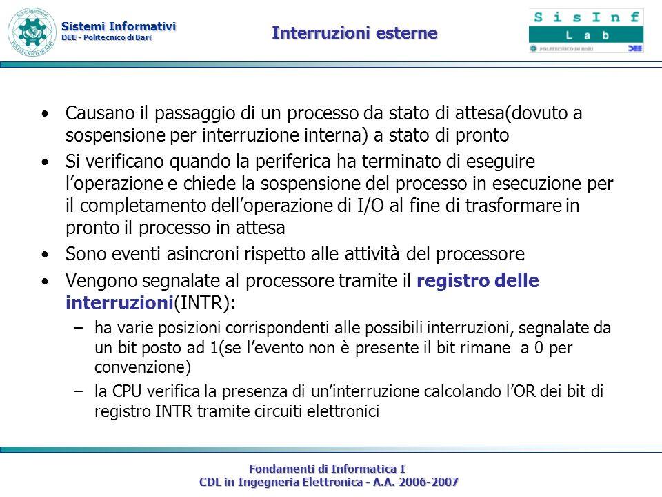 Sistemi Informativi DEE - Politecnico di Bari Fondamenti di Informatica I CDL in Ingegneria Elettronica - A.A. 2006-2007 Interruzioni esterne Causano
