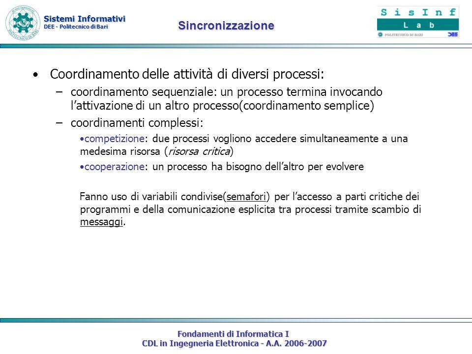 Sistemi Informativi DEE - Politecnico di Bari Fondamenti di Informatica I CDL in Ingegneria Elettronica - A.A. 2006-2007 Coordinamento delle attività