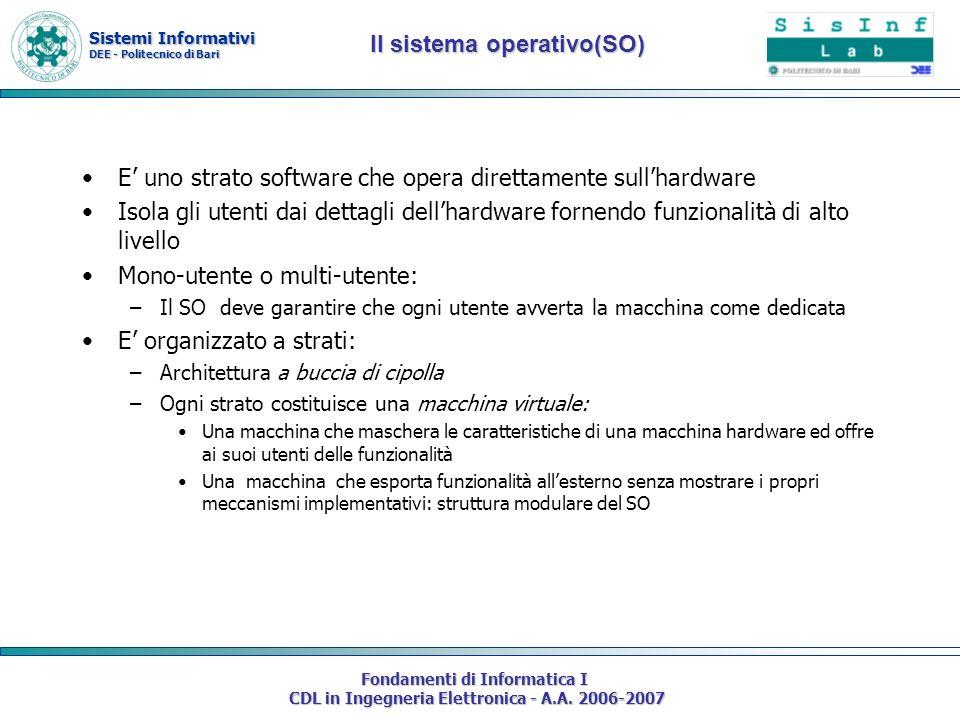 Sistemi Informativi DEE - Politecnico di Bari Fondamenti di Informatica I CDL in Ingegneria Elettronica - A.A. 2006-2007 E uno strato software che ope