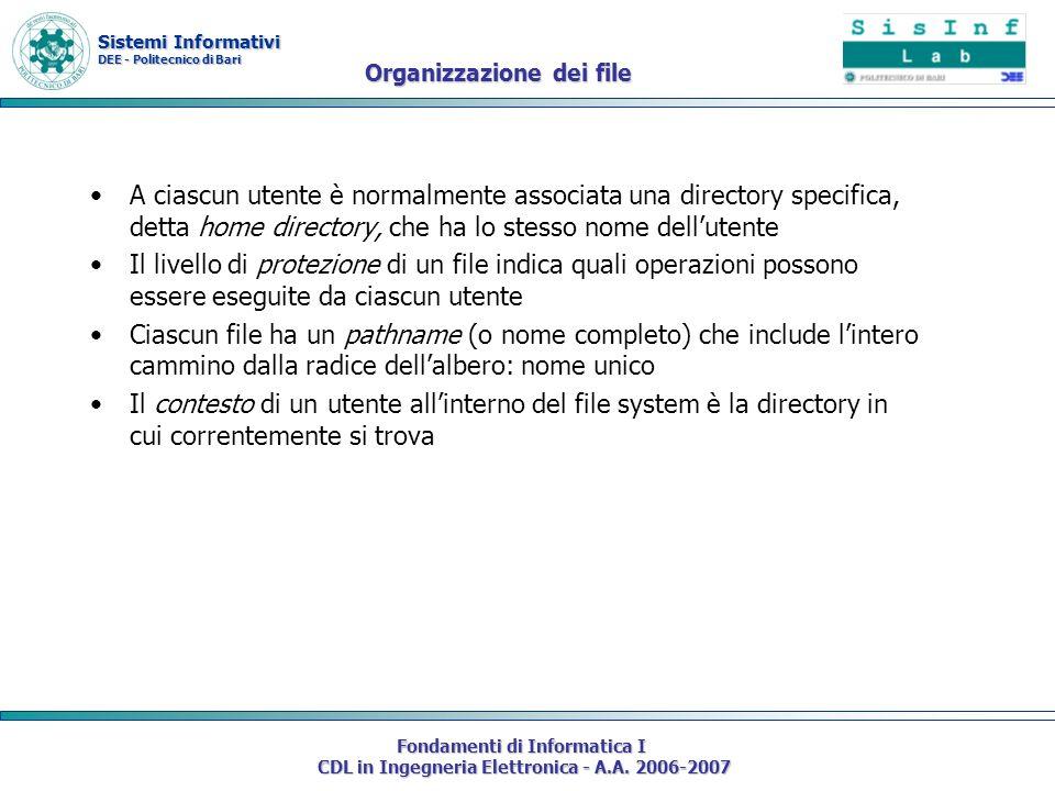 Sistemi Informativi DEE - Politecnico di Bari Fondamenti di Informatica I CDL in Ingegneria Elettronica - A.A. 2006-2007 Organizzazione dei file A cia