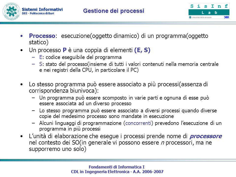 Sistemi Informativi DEE - Politecnico di Bari Fondamenti di Informatica I CDL in Ingegneria Elettronica - A.A. 2006-2007 Processo: esecuzione(oggetto