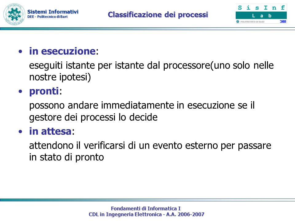 Sistemi Informativi DEE - Politecnico di Bari Fondamenti di Informatica I CDL in Ingegneria Elettronica - A.A. 2006-2007 Classificazione dei processi