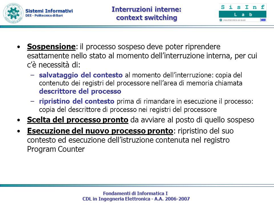 Sistemi Informativi DEE - Politecnico di Bari Fondamenti di Informatica I CDL in Ingegneria Elettronica - A.A. 2006-2007 Interruzioni interne: context