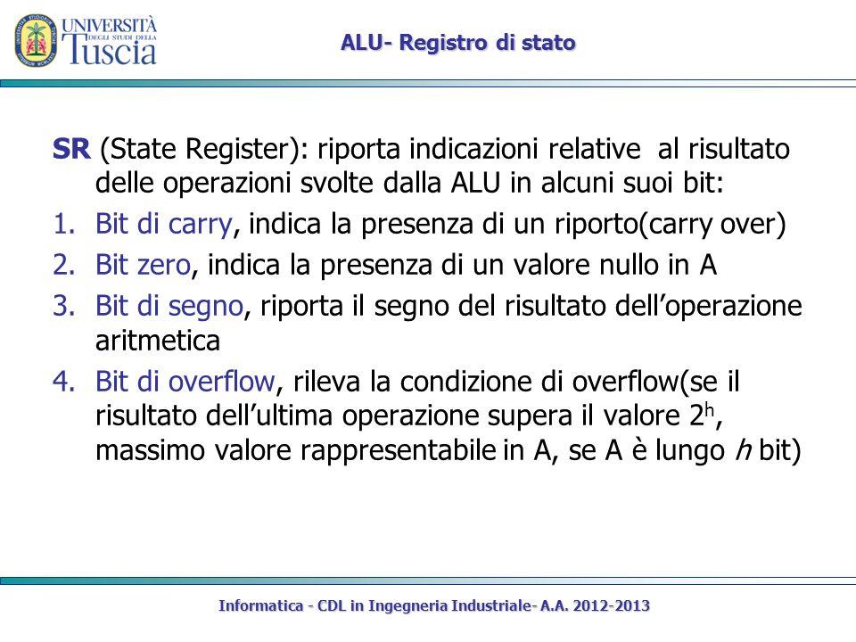 Informatica - CDL in Ingegneria Industriale- A.A. 2012-2013 ALU- Registro di stato SR (State Register): riporta indicazioni relative al risultato dell