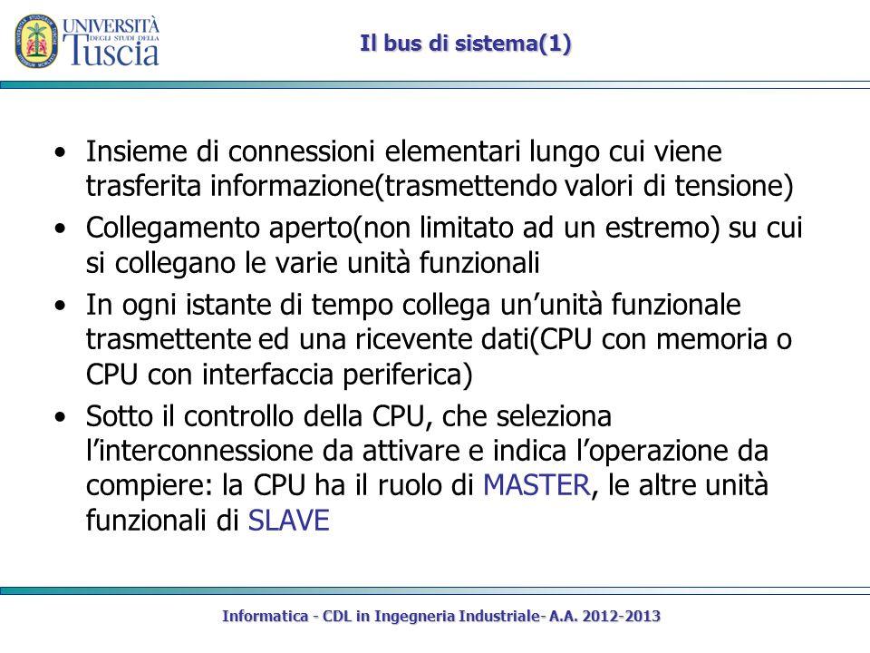 Informatica - CDL in Ingegneria Industriale- A.A. 2012-2013 Il bus di sistema(1) Insieme di connessioni elementari lungo cui viene trasferita informaz