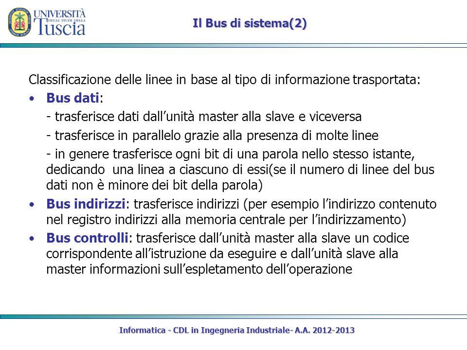 Informatica - CDL in Ingegneria Industriale- A.A. 2012-2013 Il Bus di sistema(2) Classificazione delle linee in base al tipo di informazione trasporta