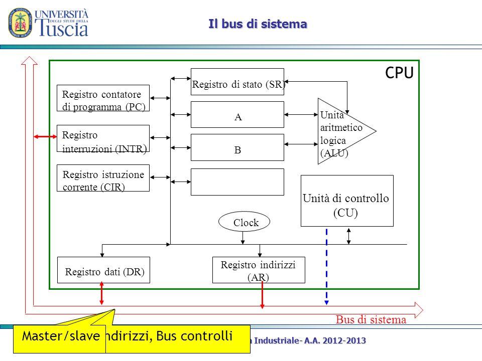 Informatica - CDL in Ingegneria Industriale- A.A. 2012-2013 Il bus di sistema Registro istruzione corrente (CIR) Registro dati (DR) Registro indirizzi
