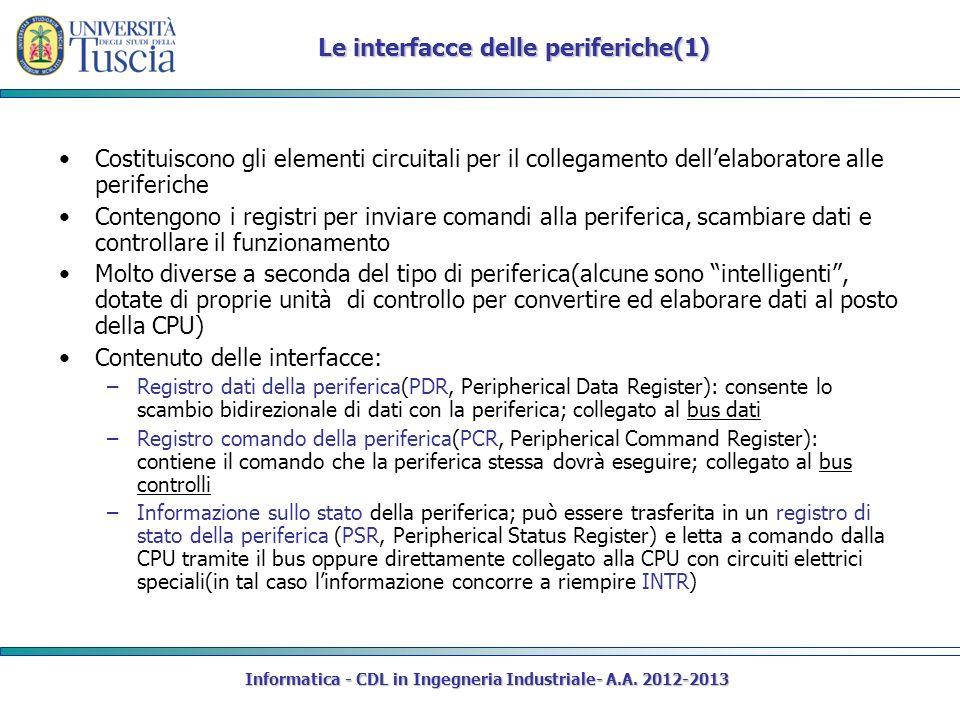 Informatica - CDL in Ingegneria Industriale- A.A. 2012-2013 Costituiscono gli elementi circuitali per il collegamento dellelaboratore alle periferiche