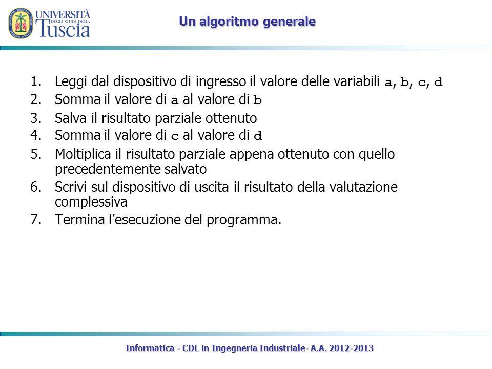 Informatica - CDL in Ingegneria Industriale- A.A. 2012-2013 Un algoritmo generale 1.Leggi dal dispositivo di ingresso il valore delle variabili a, b,