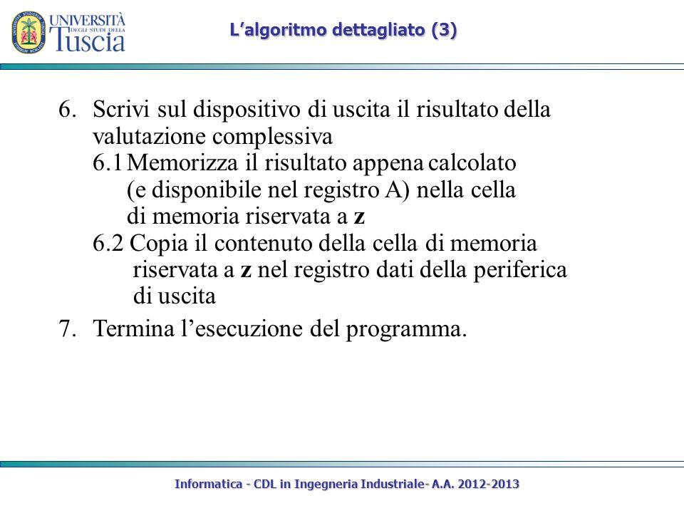 Informatica - CDL in Ingegneria Industriale- A.A. 2012-2013 6.Scrivi sul dispositivo di uscita il risultato della valutazione complessiva 6.1Memorizza