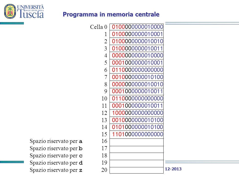 Informatica - CDL in Ingegneria Industriale- A.A. 2012-2013 Programma in memoria centrale 0100000000010000 0100000000010001 0100000000010010 010000000