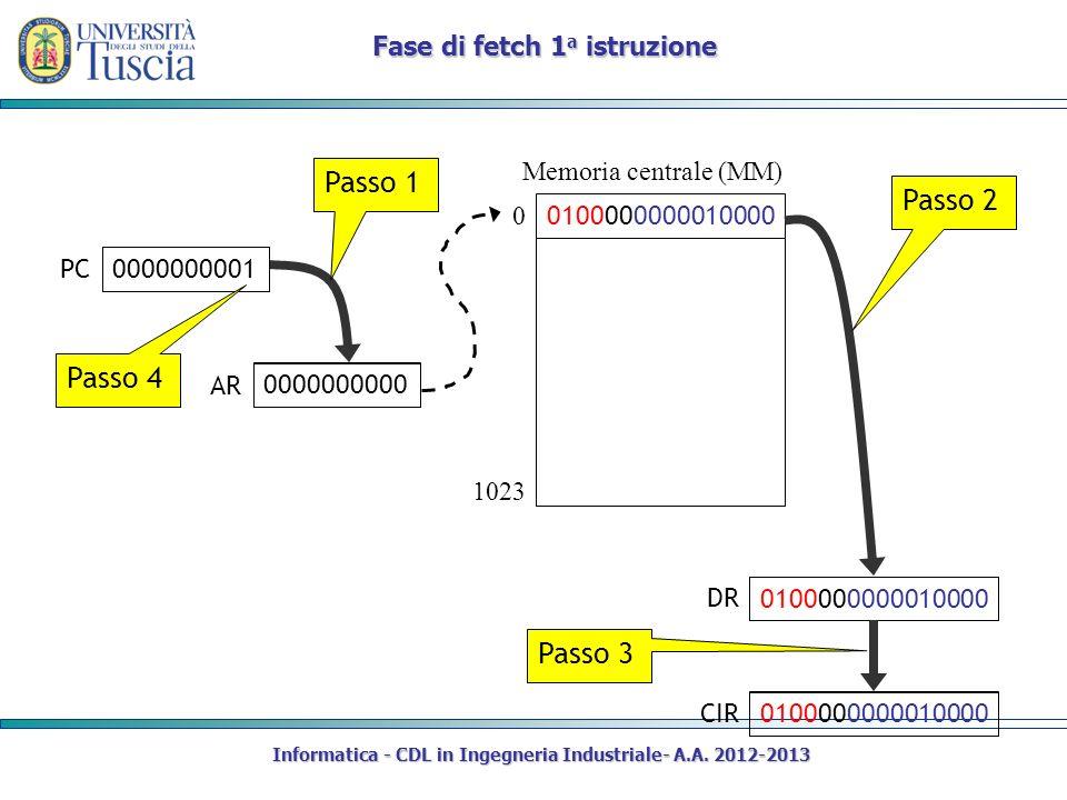 Informatica - CDL in Ingegneria Industriale- A.A. 2012-2013 Fase di fetch 1 a istruzione 0000000000 PC AR 0100000000010000 Memoria centrale (MM) 0 DR
