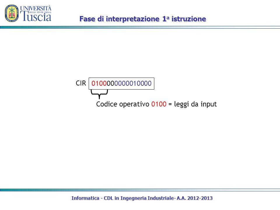 Informatica - CDL in Ingegneria Industriale- A.A. 2012-2013 Fase di interpretazione 1 a istruzione 0100000000010000 CIR Codice operativo 0100 = leggi