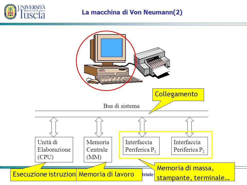 Informatica - CDL in Ingegneria Industriale- A.A. 2012-2013 La macchina di Von Neumann(2) Unità di Elaborazione (CPU) Memoria Centrale (MM) Interfacci