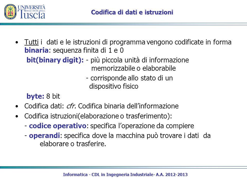Informatica - CDL in Ingegneria Industriale- A.A. 2012-2013 Codifica di dati e istruzioni Tutti i dati e le istruzioni di programma vengono codificate
