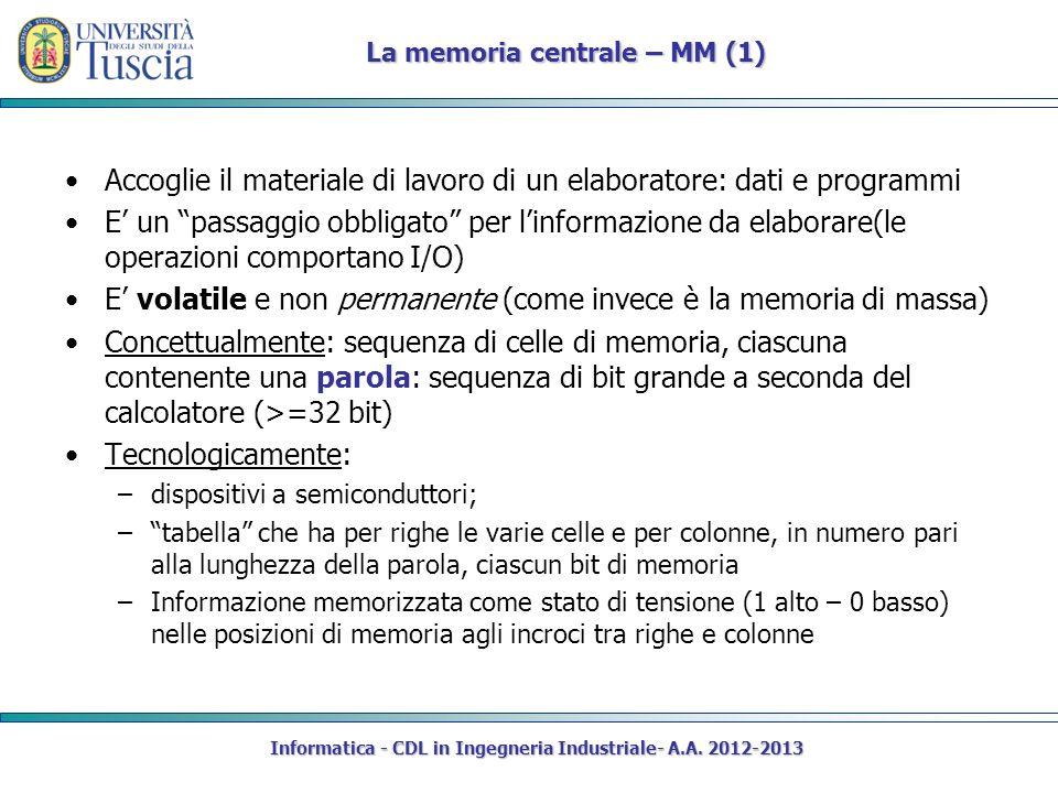 Informatica - CDL in Ingegneria Industriale- A.A. 2012-2013 Accoglie il materiale di lavoro di un elaboratore: dati e programmi E un passaggio obbliga