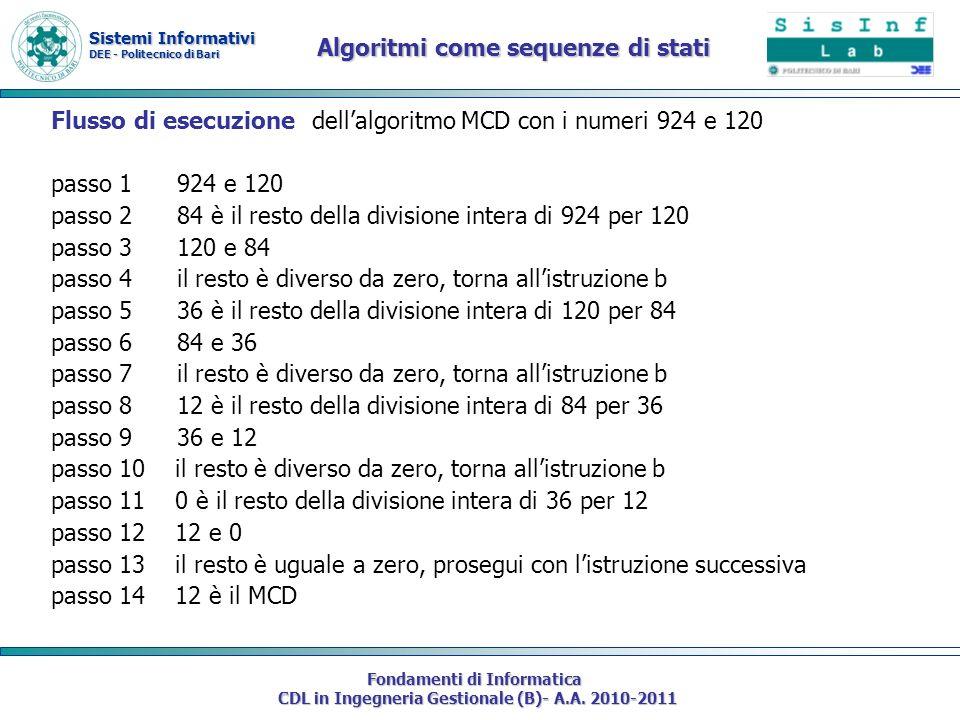 Sistemi Informativi DEE - Politecnico di Bari Fondamenti di Informatica CDL in Ingegneria Gestionale (B)- A.A. 2010-2011 Algoritmi come sequenze di st