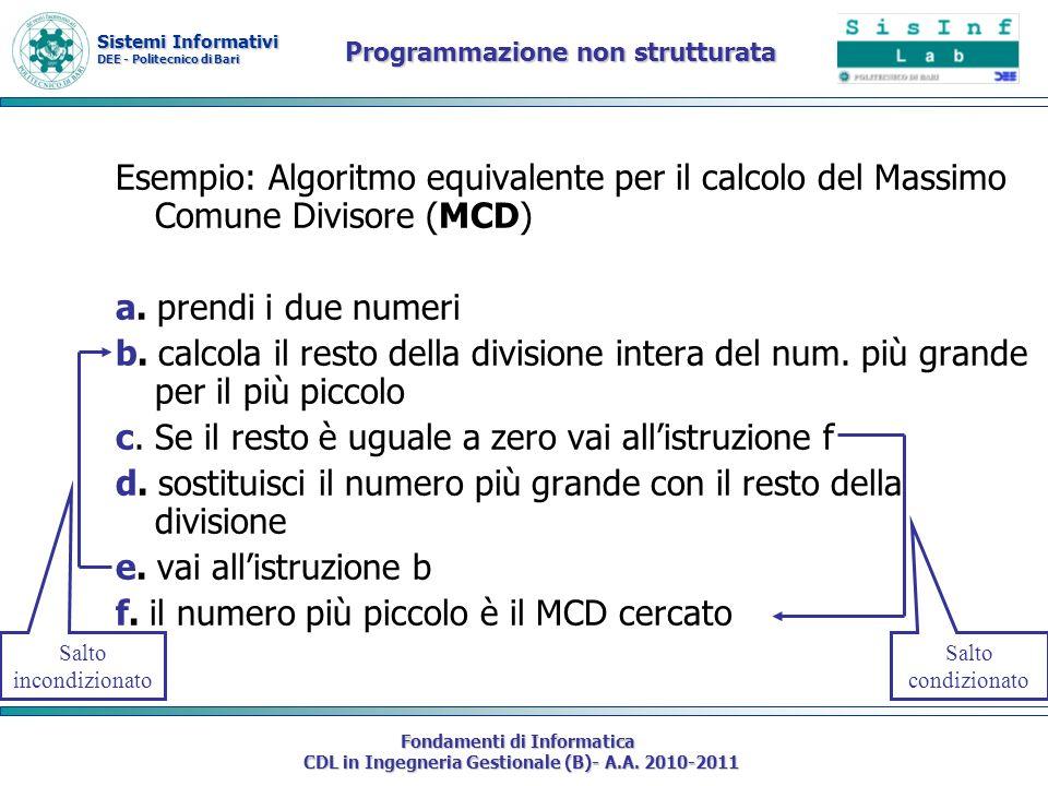 Sistemi Informativi DEE - Politecnico di Bari Fondamenti di Informatica CDL in Ingegneria Gestionale (B)- A.A. 2010-2011 Programmazione non strutturat