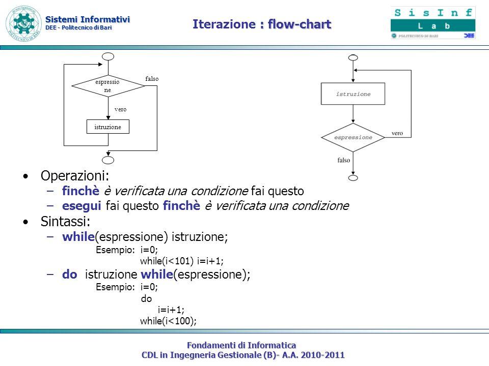 Sistemi Informativi DEE - Politecnico di Bari Fondamenti di Informatica CDL in Ingegneria Gestionale (B)- A.A. 2010-2011 : flow-chart Iterazione : flo