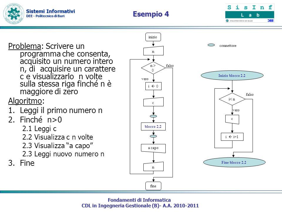 Sistemi Informativi DEE - Politecnico di Bari Fondamenti di Informatica CDL in Ingegneria Gestionale (B)- A.A. 2010-2011 Esempio 4 Problema: Scrivere