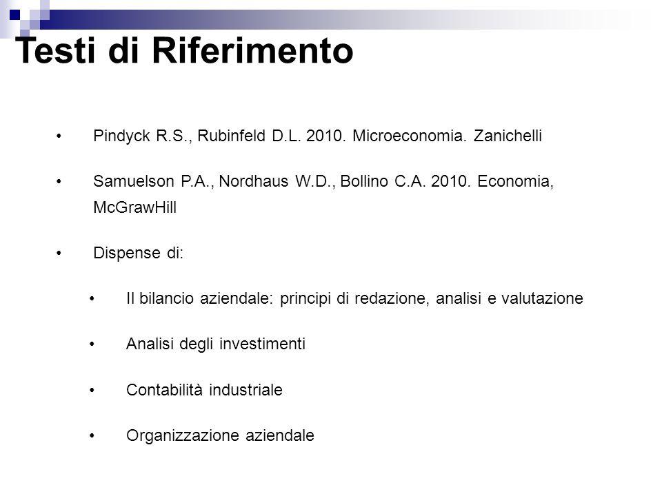 Testi di Riferimento Pindyck R.S., Rubinfeld D.L. 2010. Microeconomia. Zanichelli Samuelson P.A., Nordhaus W.D., Bollino C.A. 2010. Economia, McGrawHi