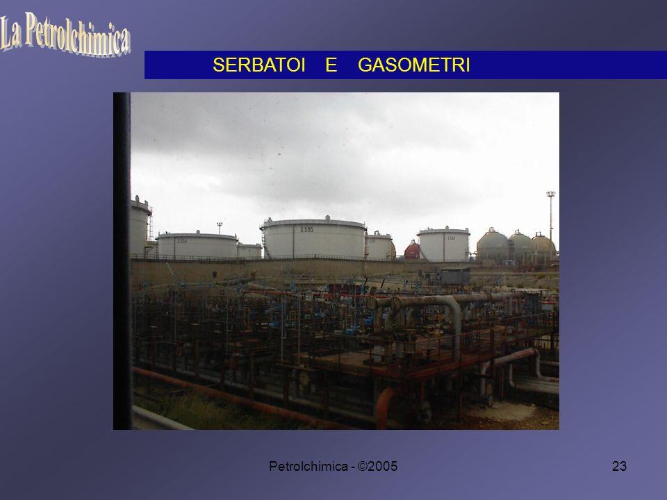 Petrolchimica - ©200523 SERBATOI E GASOMETRI
