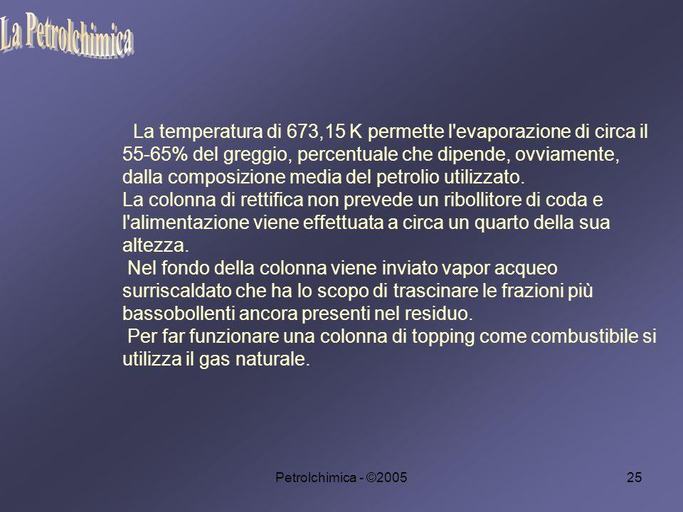 Petrolchimica - ©200525 La temperatura di 673,15 K permette l evaporazione di circa il 55-65% del greggio, percentuale che dipende, ovviamente, dalla composizione media del petrolio utilizzato.