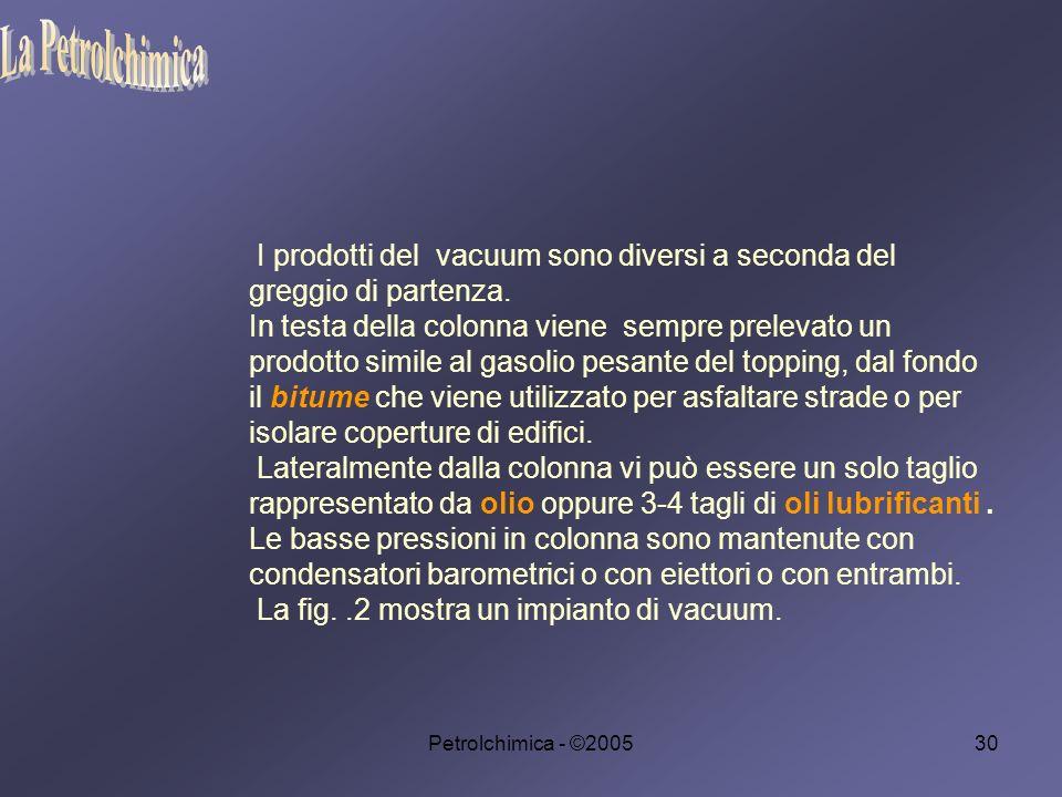 Petrolchimica - ©200530 I prodotti del vacuum sono diversi a seconda del greggio di partenza.