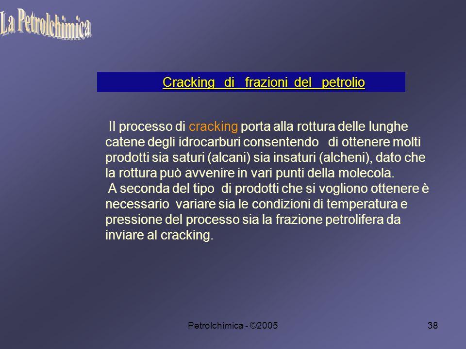 Petrolchimica - ©200538 Il processo di cracking porta alla rottura delle lunghe catene degli idrocarburi consentendo di ottenere molti prodotti sia saturi (alcani) sia insaturi (alcheni), dato che la rottura può avvenire in vari punti della molecola.
