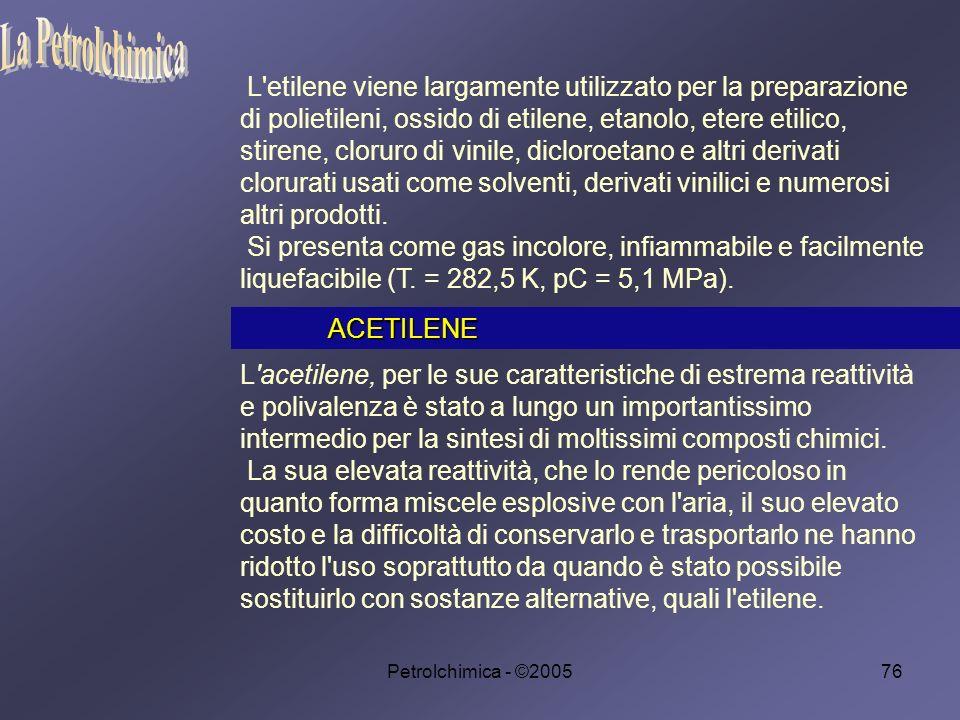 Petrolchimica - ©200576 L etilene viene largamente utilizzato per la preparazione di polietileni, ossido di etilene, etanolo, etere etilico, stirene, cloruro di vinile, dicloroetano e altri derivati clorurati usati come solventi, derivati vinilici e numerosi altri prodotti.