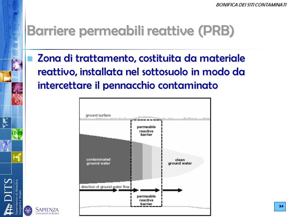 BONIFICA DEI SITI CONTAMINATI 24 Barriere permeabili reattive (PRB) Zona di trattamento, costituita da materiale reattivo, installata nel sottosuolo i