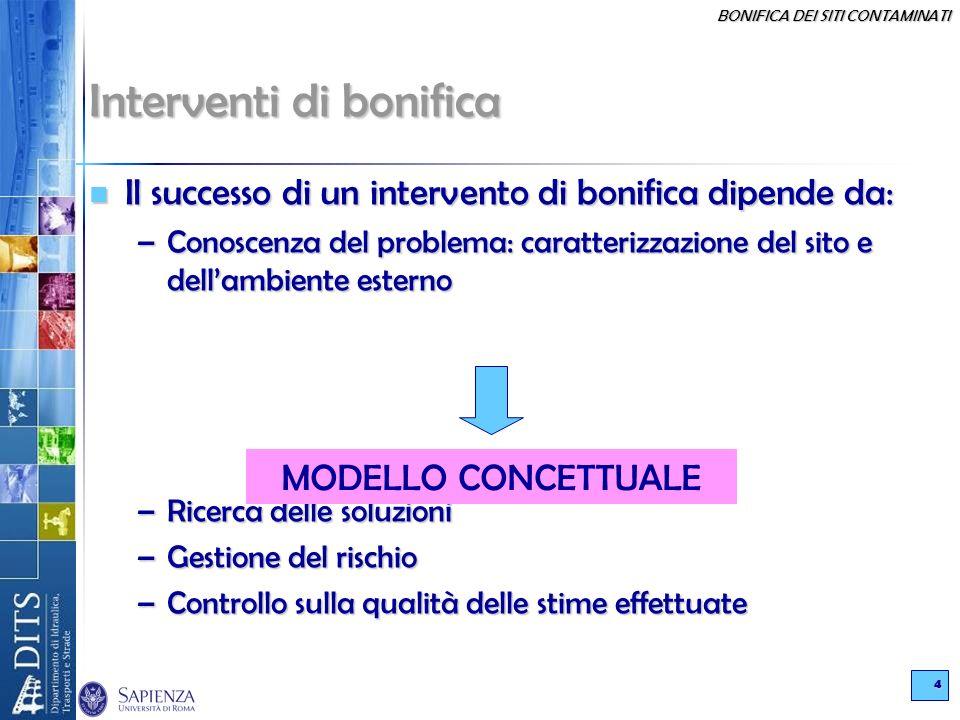 BONIFICA DEI SITI CONTAMINATI 4 Interventi di bonifica Il successo di un intervento di bonifica dipende da: Il successo di un intervento di bonifica d