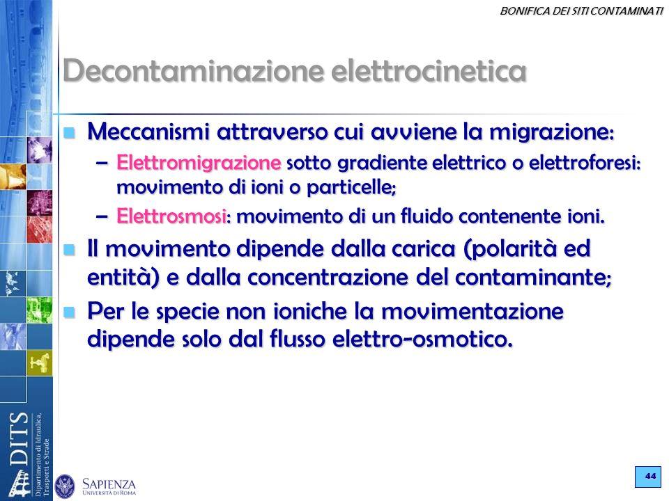 BONIFICA DEI SITI CONTAMINATI 44 Decontaminazione elettrocinetica Meccanismi attraverso cui avviene la migrazione: Meccanismi attraverso cui avviene l