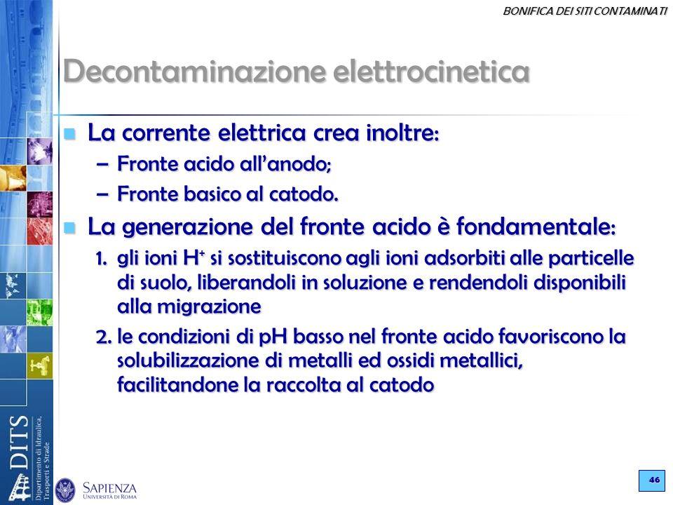 BONIFICA DEI SITI CONTAMINATI 46 Decontaminazione elettrocinetica La corrente elettrica crea inoltre: La corrente elettrica crea inoltre: –Fronte acid