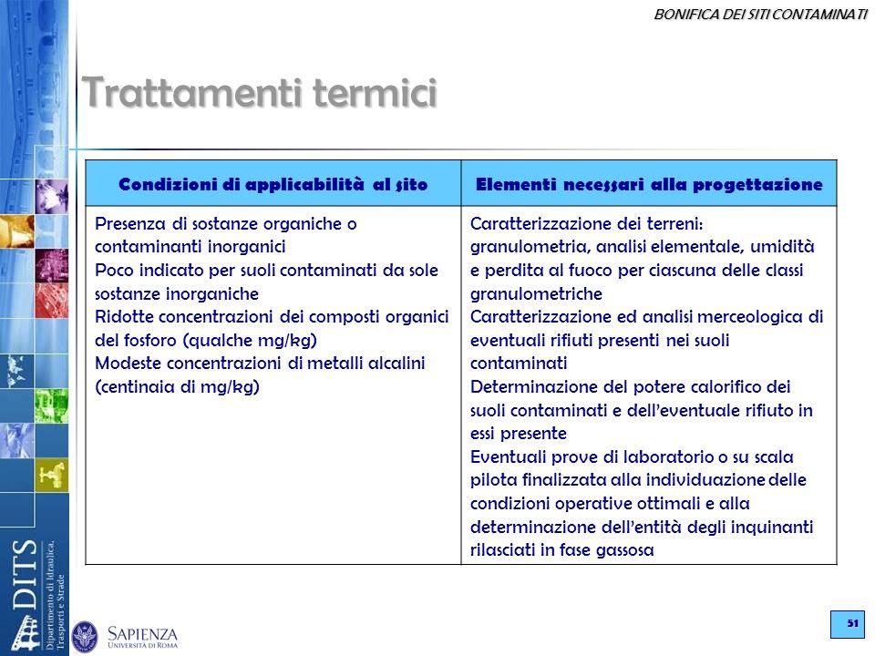 BONIFICA DEI SITI CONTAMINATI 51 Trattamenti termici Condizioni di applicabilità al sitoElementi necessari alla progettazione Presenza di sostanze org