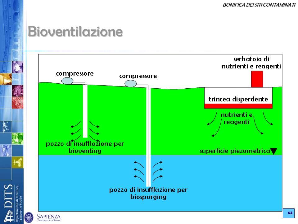 BONIFICA DEI SITI CONTAMINATI 62 Bioventilazione