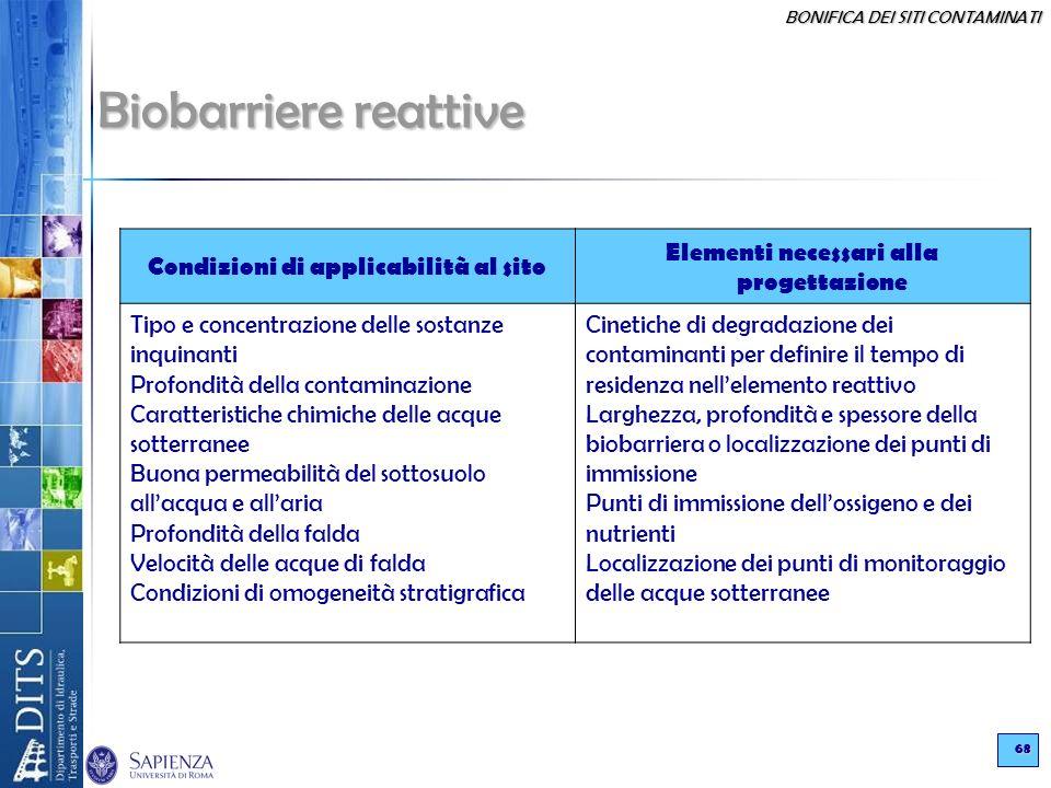 BONIFICA DEI SITI CONTAMINATI 68 Biobarriere reattive Condizioni di applicabilità al sito Elementi necessari alla progettazione Tipo e concentrazione