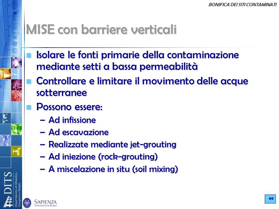 BONIFICA DEI SITI CONTAMINATI 80 MISE con barriere verticali Isolare le fonti primarie della contaminazione mediante setti a bassa permeabilità Isolar