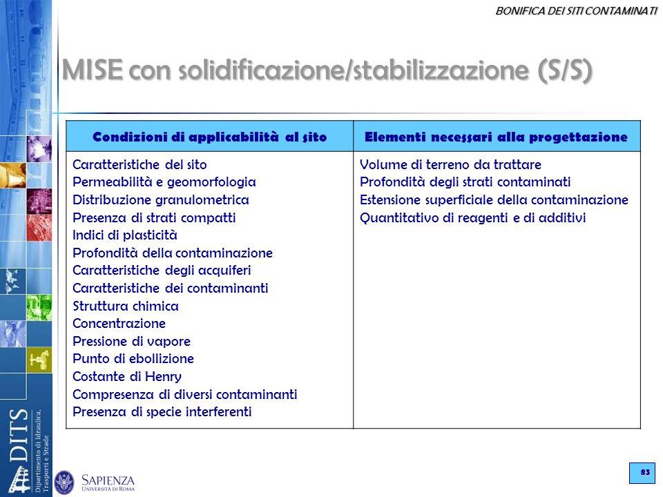 BONIFICA DEI SITI CONTAMINATI 83 MISE con solidificazione/stabilizzazione (S/S) Condizioni di applicabilità al sitoElementi necessari alla progettazio