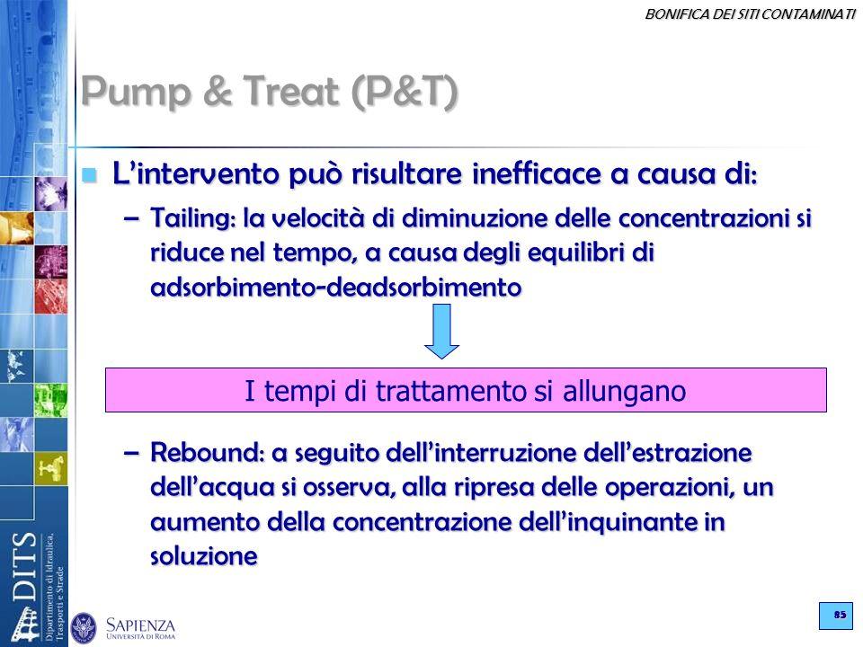 BONIFICA DEI SITI CONTAMINATI 85 Pump & Treat (P&T) Lintervento può risultare inefficace a causa di: Lintervento può risultare inefficace a causa di:
