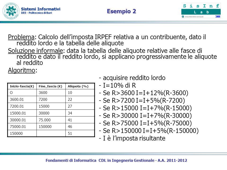 Sistemi Informativi DEE - Politecnico di Bari Esempio 2 Problema: Calcolo dellimposta IRPEF relativa a un contribuente, dato il reddito lordo e la tabella delle aliquote Soluzione informale: data la tabella delle aliquote relative alle fasce di reddito e dato il reddito lordo, si applicano progressivamente le aliquote al reddito Algoritmo: - acquisire reddito lordo - I=10% di R - Se R>3600 I=I+12%(R-3600) - Se R>7200 I=I+5%(R-7200) - Se R>15000 I=I+7%(R-15000) - Se R>30000 I=I+7%(R-30000) - Se R>75000 I=I+5%(R-75000) - Se R>150000 I=I+5%(R-150000) - I è limposta risultante Fondamenti di Informatica CDL in Ingegneria Gestionale - A.A.