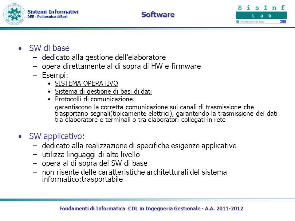 Sistemi Informativi DEE - Politecnico di Bari Software SW di base –dedicato alla gestione dellelaboratore –opera direttamente al di sopra di HW e firm