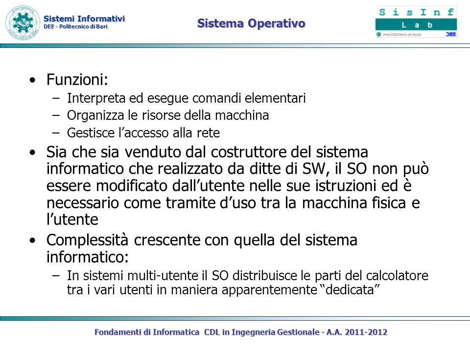 Sistemi Informativi DEE - Politecnico di Bari Sistema Operativo Funzioni: –Interpreta ed esegue comandi elementari –Organizza le risorse della macchin