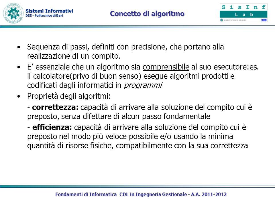 Sistemi Informativi DEE - Politecnico di Bari Concetto di algoritmo Sequenza di passi, definiti con precisione, che portano alla realizzazione di un compito.