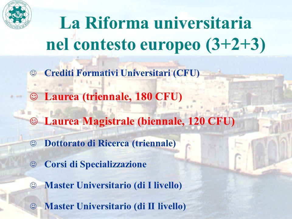 La Riforma universitaria nel contesto europeo (3+2+3) Crediti Formativi Universitari (CFU) Laurea (triennale, 180 CFU) Laurea Magistrale (biennale, 120 CFU) Dottorato di Ricerca (triennale) Corsi di Specializzazione Master Universitario (di I livello) Master Universitario (di II livello)