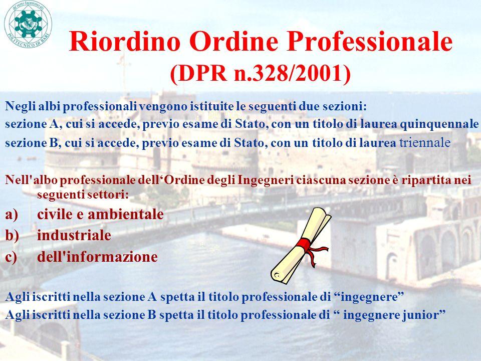Riordino Ordine Professionale (DPR n.328/2001) Negli albi professionali vengono istituite le seguenti due sezioni: sezione A, cui si accede, previo es