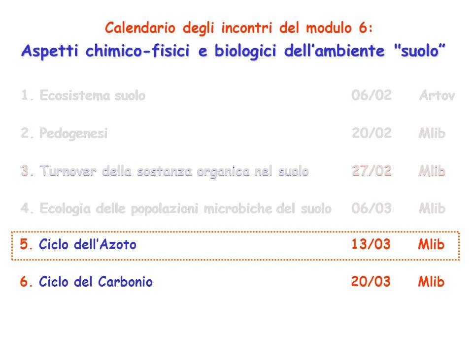 Calendario degli incontri del modulo 6: Aspetti chimico-fisici e biologici dellambiente