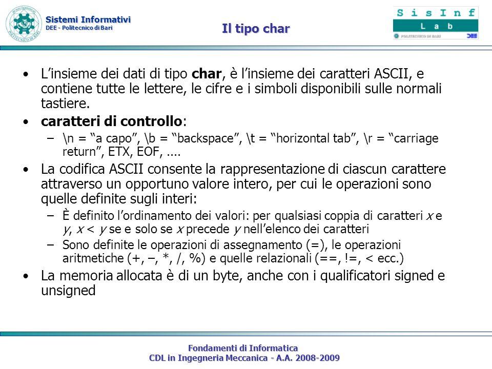 Sistemi Informativi DEE - Politecnico di Bari Fondamenti di Informatica CDL in Ingegneria Meccanica - A.A. 2008-2009 Il tipo char Linsieme dei dati di