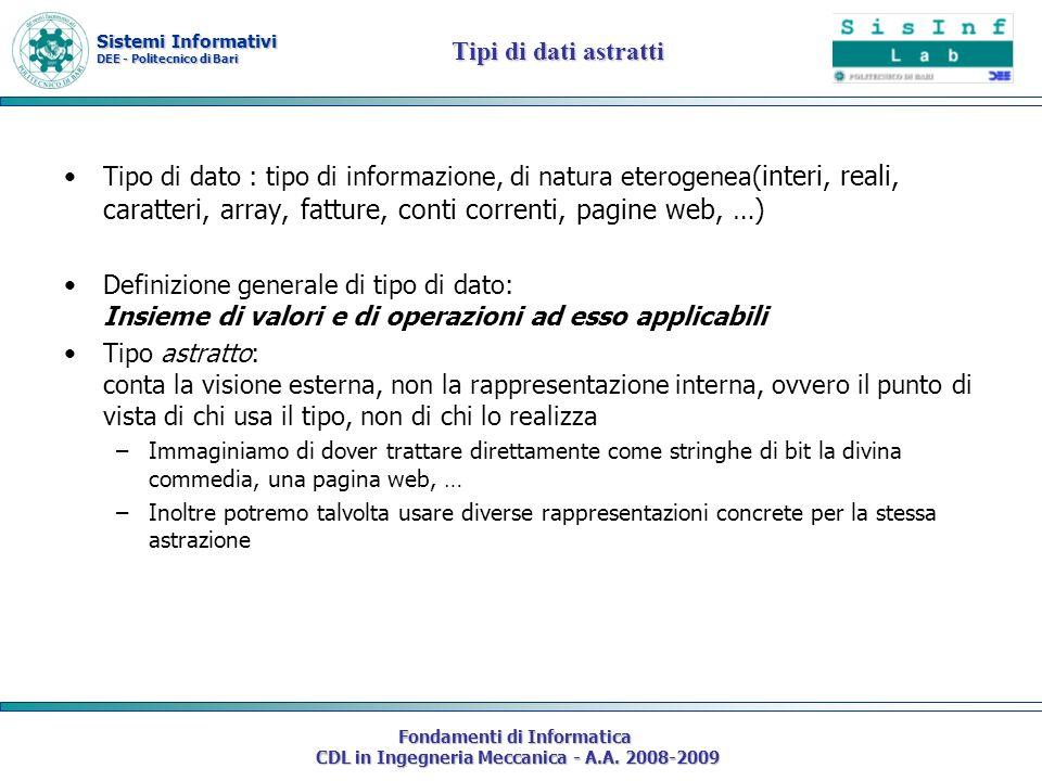 Sistemi Informativi DEE - Politecnico di Bari Fondamenti di Informatica CDL in Ingegneria Meccanica - A.A. 2008-2009 Tipi di dati astratti Tipo di dat